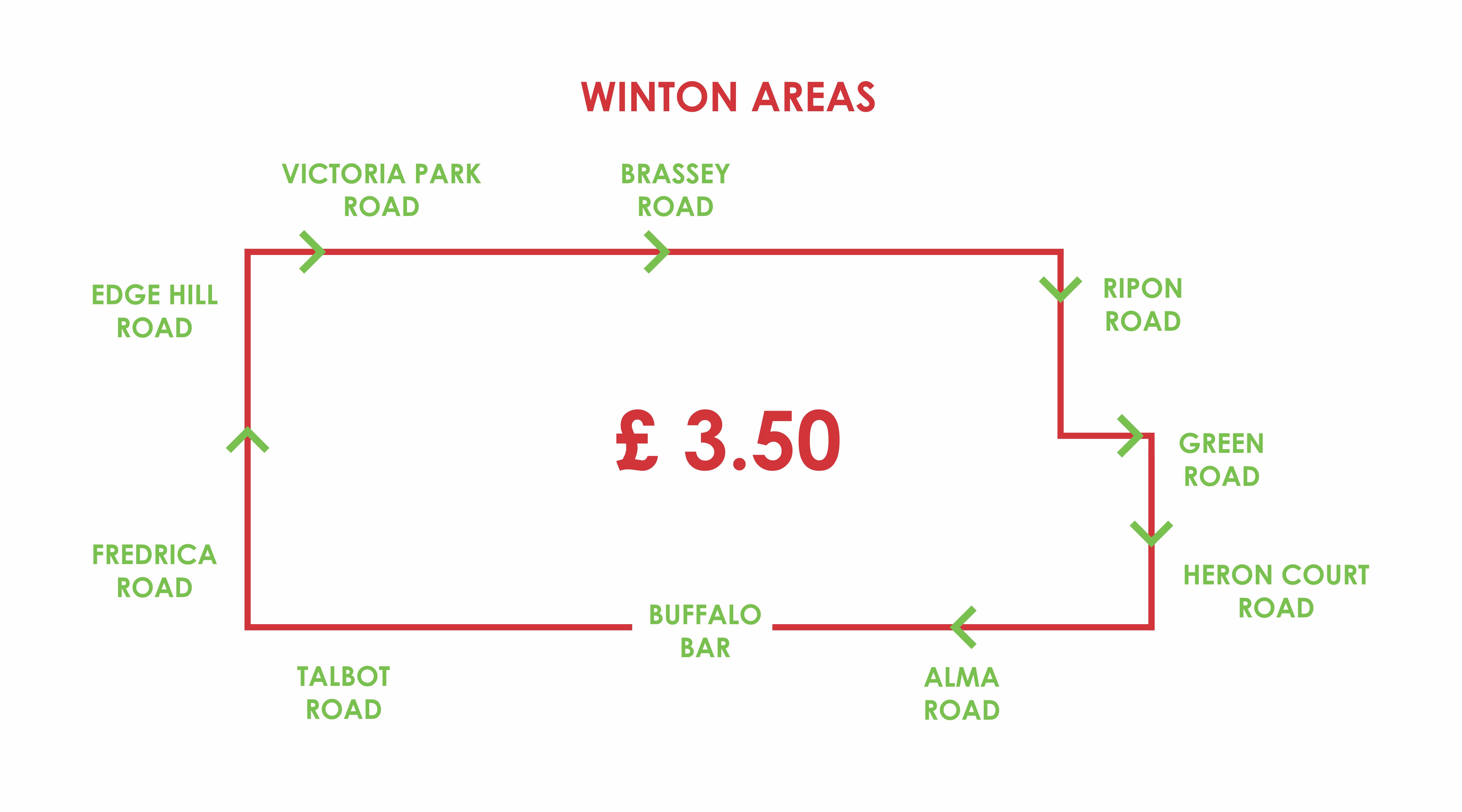 WINTON-AREAS